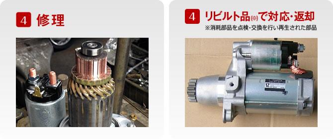 4. 修理・リビルト品で対応・返却